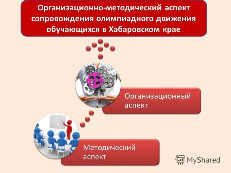 Методический аспект Организационный аспект Организационно-методический аспект сопровождения олимпиадного движения обучающихся в Хабаровском крае