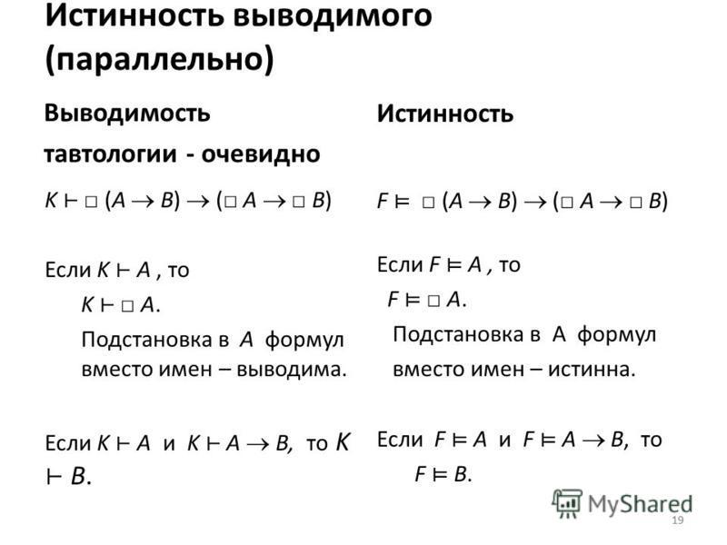 19 Истинность выводимого (параллельно) Выводимость тавтологии - очевидно K (A B) ( A B) Если K A, то K A. Подстановка в A формул вместо имен – выводима. Если K A и K A B, то K B. Истинность F (A B) ( A B) Если F A, то F A. Подстановка в A формул вмес