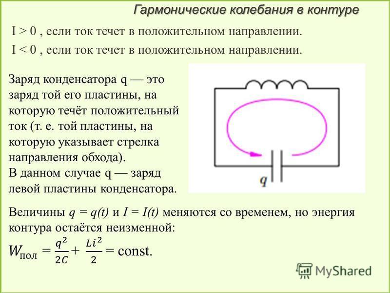 Гармонические колебания в контуре I > 0, если ток течет в положительном направлении. I < 0, если ток течет в положительном направлении. Заряд конденсатора q это заряд той его пластины, на которую течёт положительный ток (т. е. той пластины, на котору