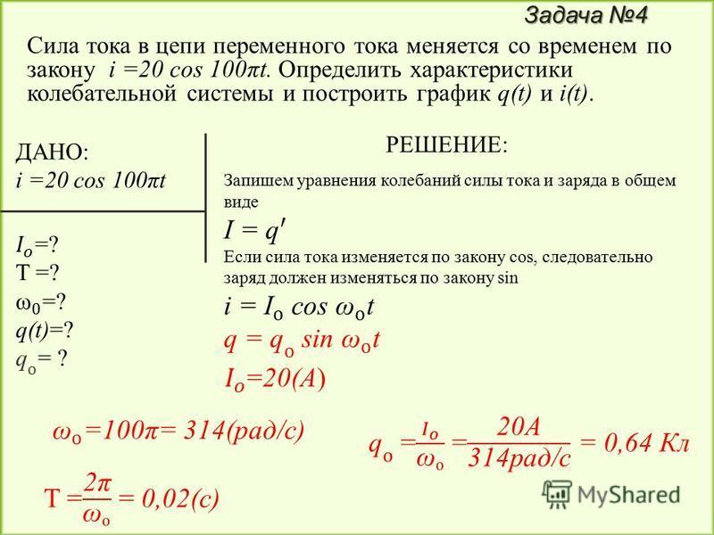 Задача 4 Сила тока в цепи переменного тока меняется со временем по закону i =20 cos 100πt. Определить характеристики колебательной системы и построить график q(t) и i(t). ДАНО: i =20 cos 100πt РЕШЕНИЕ: