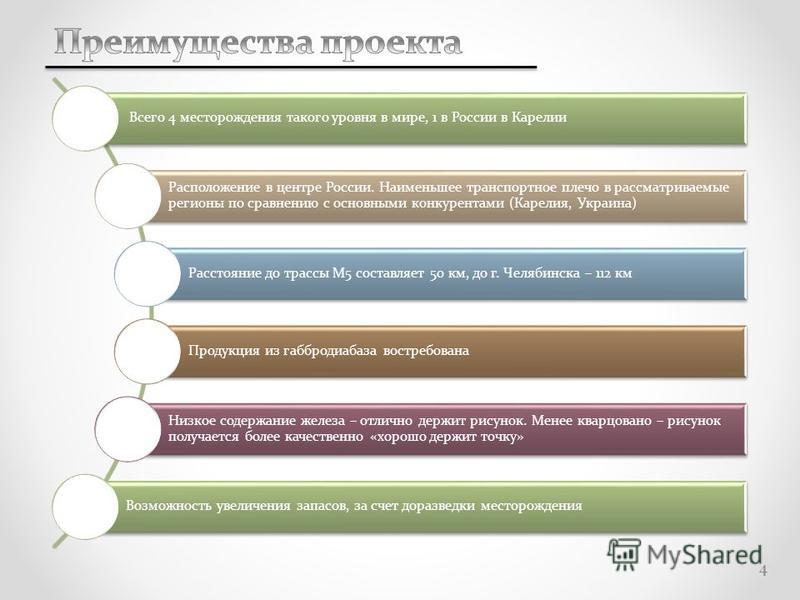 Всего 4 месторождения такого уровня в мире, 1 в России в Карелии Расположение в центре России. Наименьшее транспортное плечо в рассматриваемые регионы по сравнению с основными конкурентами (Карелия, Украина) Расстояние до трассы М5 составляет 50 км,