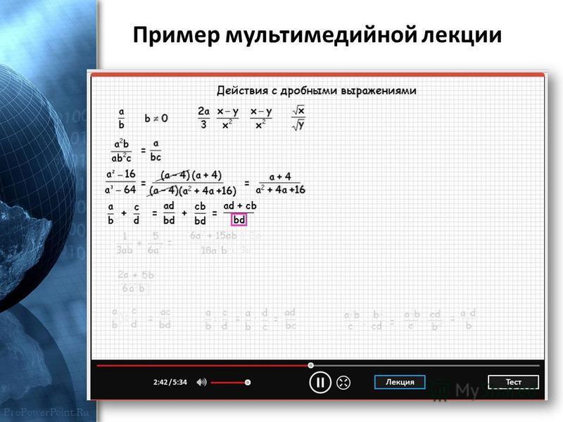 ProPowerPoint.Ru Пример мультимедийной лекции