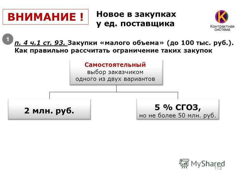 ВНИМАНИЕ ! Новое в закупках у ед. поставщика п. 4 ч.1 ст. 93. Закупки «малого объема» (до 100 тыс. руб.). Как правильно рассчитать ограничение таких закупок Самостоятельный выбор заказчиком одного из двух вариантов 2 млн. руб. 5 % СГОЗ, но не более 5