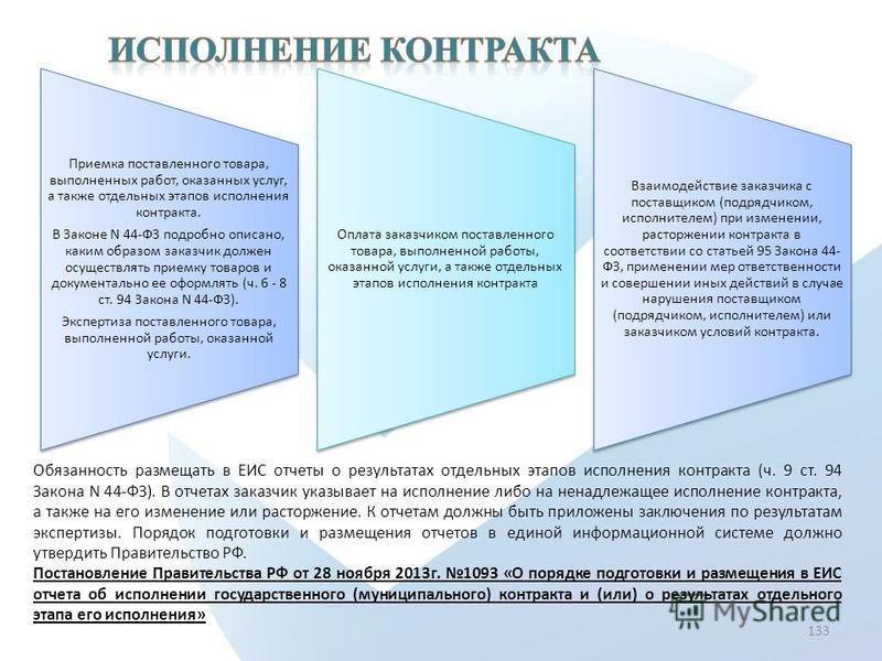 Приемка поставленного товара, выполненных работ, оказанных услуг, а также отдельных этапов исполнения контракта. В Законе N 44-ФЗ подробно описано, каким образом заказчик должен осуществлять приемку товаров и документально ее оформлять (ч. 6 - 8 ст.
