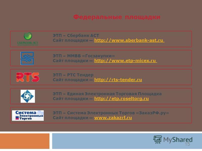 Федеральные площадки ЭТП – Сбербанк АСТ Сайт площадки http://www.sberbank-ast.ru http://www.sberbank-ast.ru ЭТП – ММВБ «Госзакупки» Сайт площадки http://www.etp-micex.ru http://www.etp-micex.ru ЭТП – РТС Тендер Сайт площадки http://rts-tender.ru http