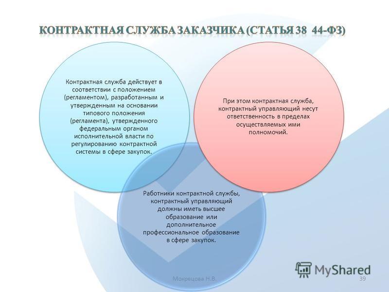 Мокрецова Н.В.39 Контрактная служба действует в соответствии с положением (регламентом), разработанным и утвержденным на основании типового положения (регламента), утвержденного федеральным органом исполнительной власти по регулированию контрактной с