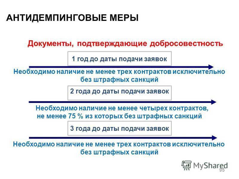 Образец Письма О Подтверждении Добросовестности Поставщика Скачать - фото 2