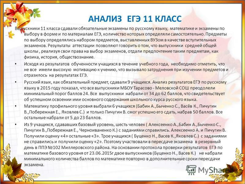 АНАЛИЗ ЕГЭ 11 КЛАСС Выпускники 11 класса сдавали обязательные экзамены по русскому языку, математике и экзамены по выбору в форме и по материалам ЕГЭ, количество которых определяли самостоятельно. Предметы по выбору определялись набором предметов, вы