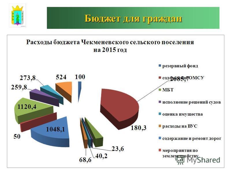 Бюджет для граждан 12