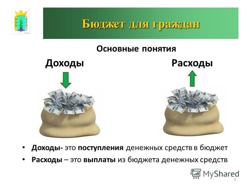 Бюджет для граждан Доходы Расходы Доходы- это поступления денежных средств в бюджет Расходы – это выплаты из бюджета денежных средств 4 Основные понятия