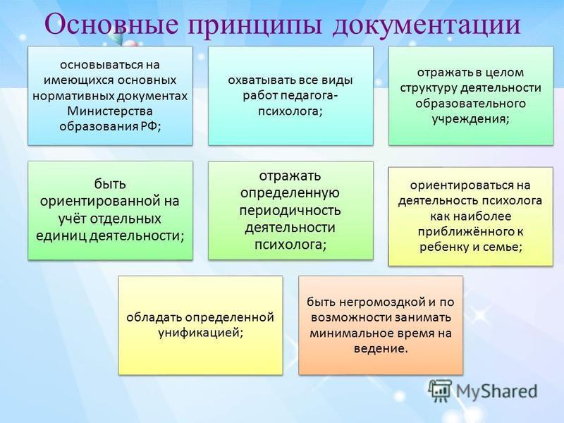 Основные принципы документации основываться на имеющихся основных нормативных документах Министерства образования РФ; охватывать все виды работ педагога- психолога; отражать в целом структуру деятельности образовательного учреждения; быть ориентирова