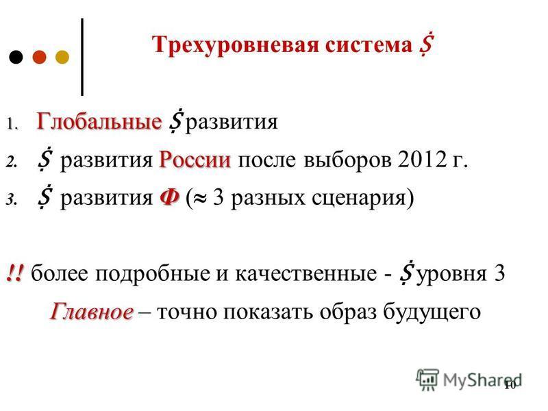 Трехуровневая система 1. Глобальные 1. Глобальные развития России 2. развития России после выборов 2012 г. Ф 3. развития Ф ( 3 разных сценария) !! !! более подробные и качественные - уровня 3 Главное Главное – точно показать образ будущего 10