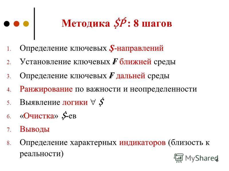 Методика : 8 шагов Ş-направлений 1. Определение ключевых Ş-направлений ближней 2. Установление ключевых ближней среды дальней 3. Определение ключевых дальней среды 4. Ранжирование 4. Ранжирование по важности и неопределенности логики 5. Выявление лог