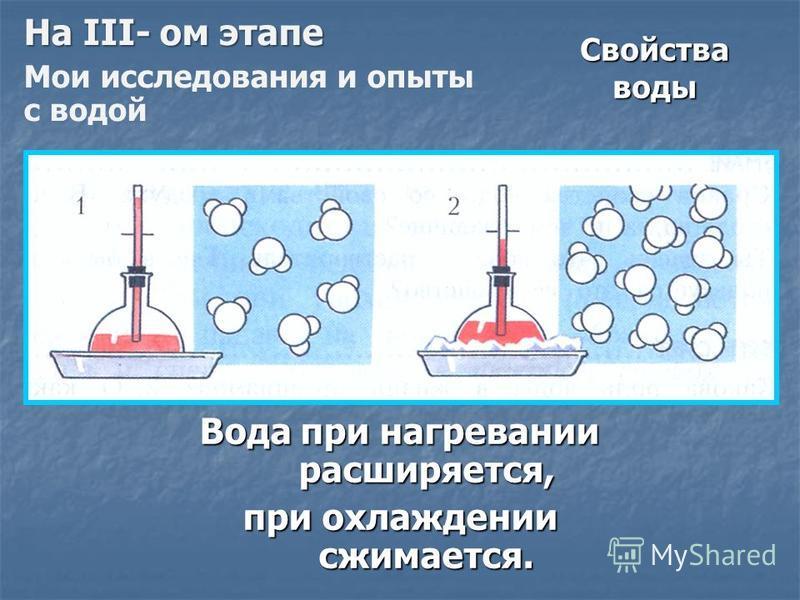 Свойства воды Вода при нагревании расширяется, при охлаждении сжимается. На III- ом этапе Мои исследования и опыты с водой