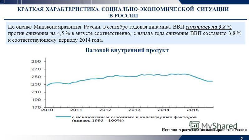 2 КРАТКАЯ ХАРАКТЕРИСТИКА СОЦИАЛЬНО-ЭКОНОМИЧЕСКОЙ СИТУАЦИИ В РОССИИ По оценке Минэкономразвития России, в сентябре годовая динамика ВВП снизилась на 3,8 % против снижения на 4,5 % в августе соответственно, с начала года снижение ВВП составило 3,8 % к
