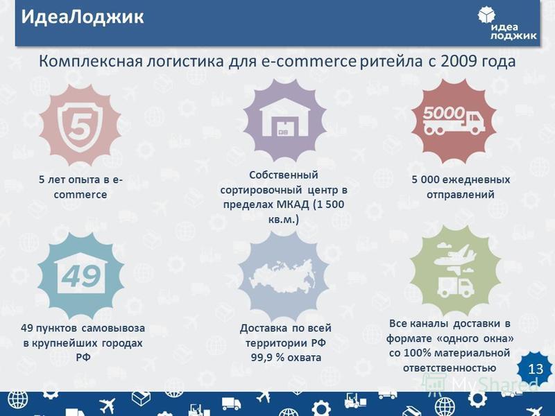 Комплексная логистика для e-commerce ритейла с 2009 года 5 лет опыта в e- commerce Собственный сортировочный центр в пределах МКАД (1 500 кв.м.) 5 000 ежедневных отправлений Идеа Лоджик 49 пунктов самовывоза в крупнейших городах РФ Доставка по всей т