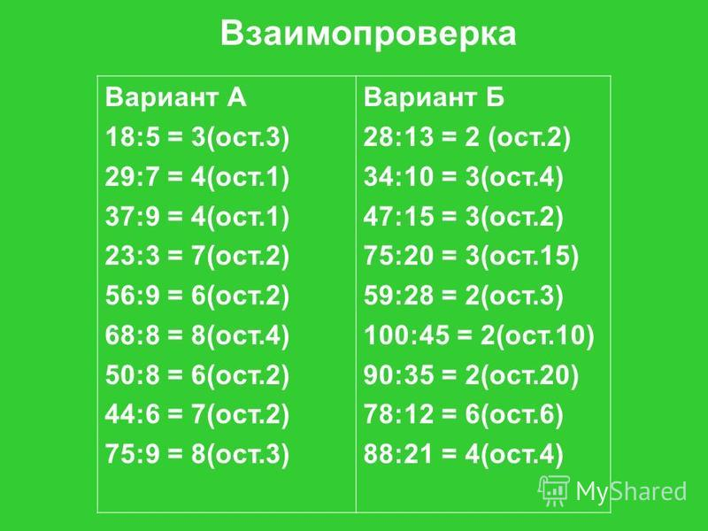 Взаимопроверка Вариант А 18:5 = 3(ост.3) 29:7 = 4(ост.1) 37:9 = 4(ост.1) 23:3 = 7(ост.2) 56:9 = 6(ост.2) 68:8 = 8(ост.4) 50:8 = 6(ост.2) 44:6 = 7(ост.2) 75:9 = 8(ост.3) Вариант Б 28:13 = 2 (ост.2) 34:10 = 3(ост.4) 47:15 = 3(ост.2) 75:20 = 3(ост.15) 5