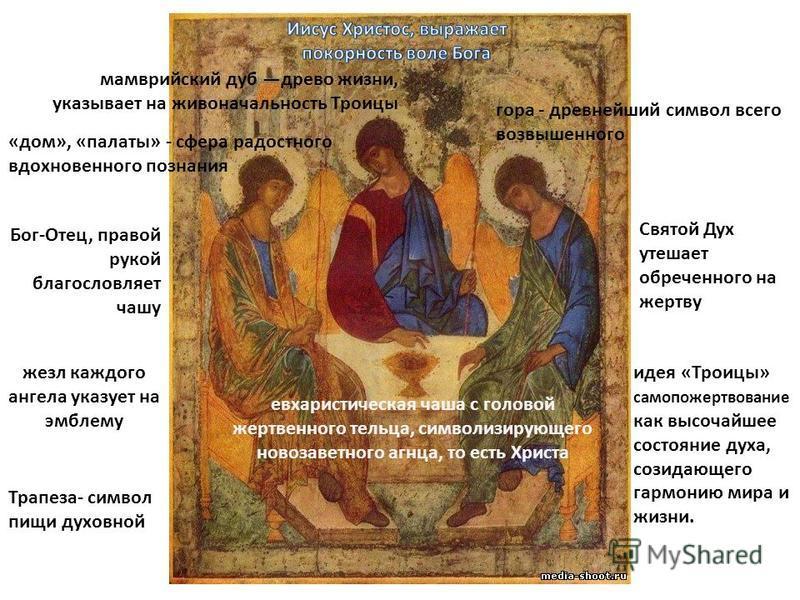 евхаристическая чаша с головой жертвенного тельца, символизирующего новозаветного агнца, то есть Христа Бог-Отец, правой рукой благословляет чашу Святой Дух утешает обреченного на жертву мамврийский дуб древо жизни, указывает на живоначальность Троиц