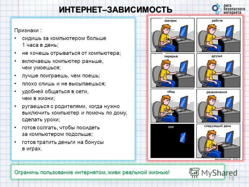 ИНТЕРНЕТ–ЗАВИСИМОСТЬ 15 Признаки : сидишь за компьютером больше 1 часа в день; не хочешь отрываться от компьютера; включаешь компьютер раньше, чем умоешься; лучше поиграешь, чем поешь; плохо спишь и не высыпаешься; удобней общаться в сети, чем в жизн