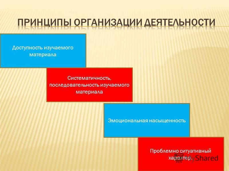 Доступность изучаемого материала Эмоциональная насыщенность Проблемно ситуативный характер. Систематичность, последовательность изучаемого материала