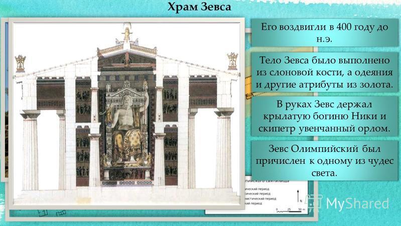 Его воздвигли в 400 году до н.э. Храм Зевса Тело Зевса было выполнено из слоновой кости, а одеяния и другие атрибуты из золота. В руках Зевс держал крылатую богиню Ники и скипетр увенчанный орлом. Зевс Олимпийский был причислен к одному из чудес свет