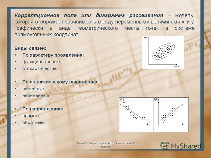 Корреляционное поле или диаграмма рассеивания – модель, которая отображает зависимость между переменными величинами x i и y i графически в виде геометрического места точек в системе прямоугольных координат Виды связей: По характеру проявления: функци
