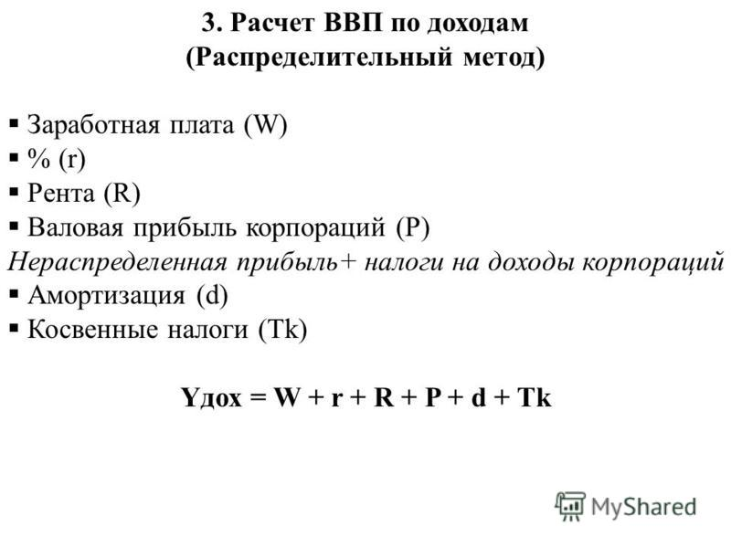 3. Расчет ВВП по доходам (Распределительный метод) Заработная плата (W) % (r) Рента (R) Валовая прибыль корпораций (P) Нераспределенная прибыль+ налоги на доходы корпораций Амортизация (d) Косвенные налоги (Tk) Yдох = W + r + R + P + d + Tk