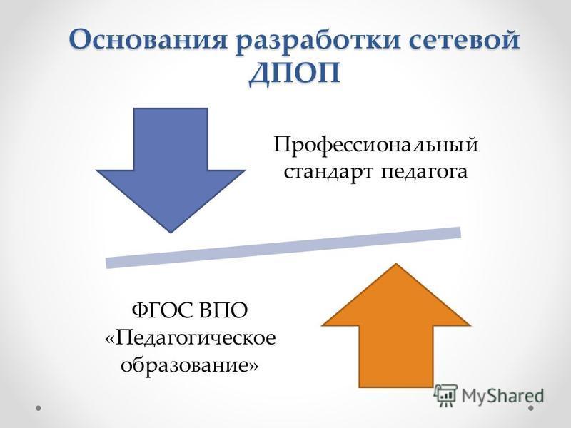 Основания разработки сетевой ДПОП Профессиональный стандарт педагога ФГОС ВПО «Педагогическое образование»
