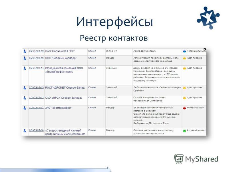 Интерфейсы Реестр контактов