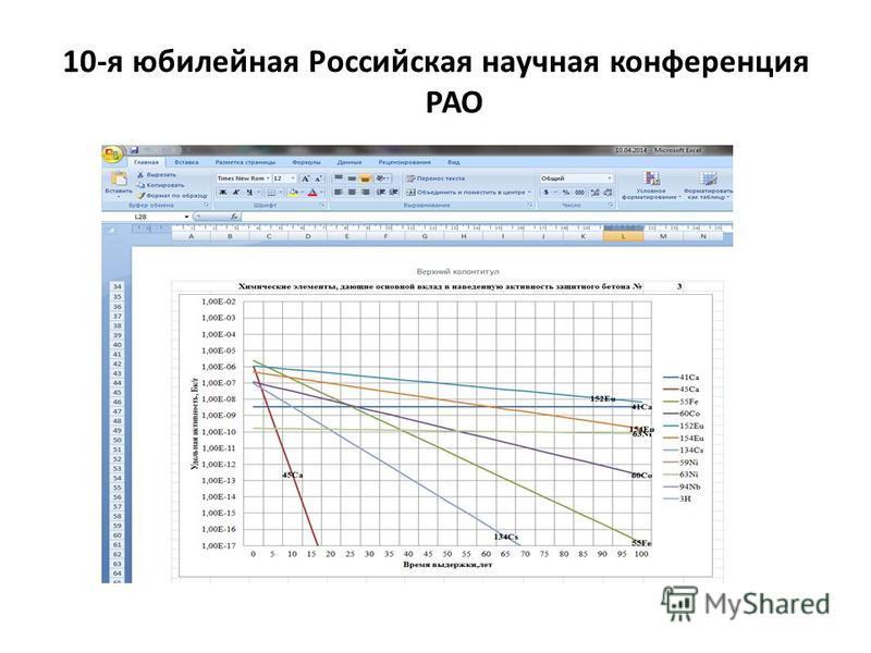 10-я юбилейная Российская научная конференция РАО