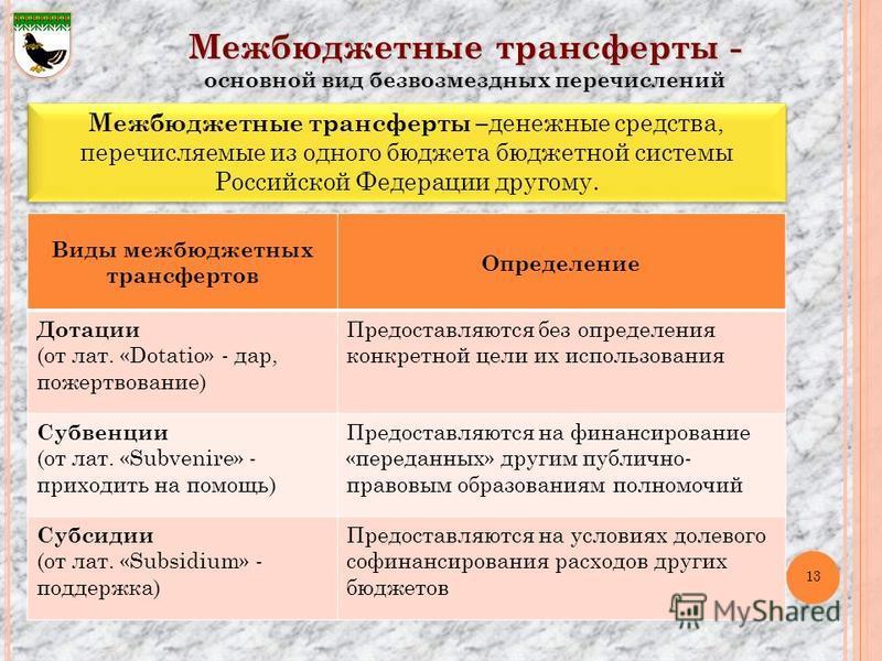 13 Межбюджетные трансферты - основной вид безвозмездных перечислений Межбюджетные трансферты – денежные средства, перечисляемые из одного бюджета бюджетной системы Российской Федерации другому. Виды межбюджетных трансфертов Определение Дотации (от ла