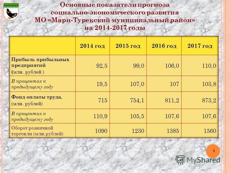 9 Основные показатели прогноза социально-экономического развития МО «Мари-Турекский муниципальный район» на 2014-2017 годы