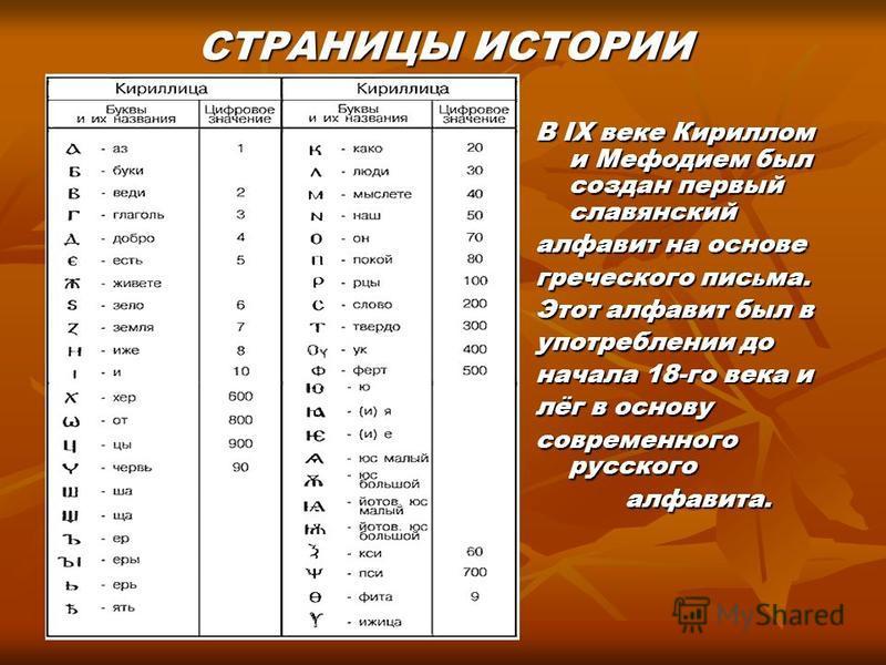 СТРАНИЦЫ ИСТОРИИ В IX веке Кириллом и Мефодием был создан первый славянский алфавит на основе греческого письма. Этот алфавит был в употреблении до начала 18-го века и лёг в основу современного русского алфавита. алфавита.
