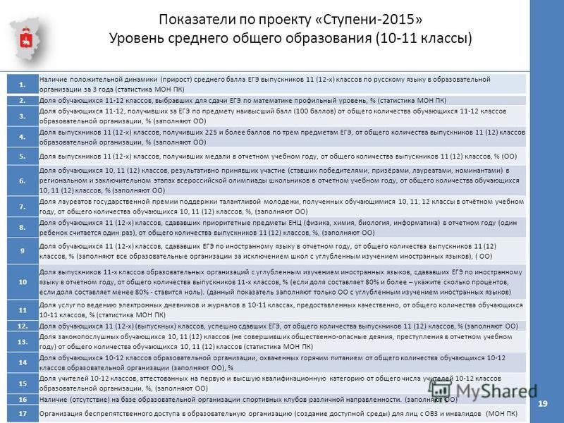 Показатели по проекту «Ступени-2015» Уровень среднего общего образования (10-11 классы) 1. Наличие положительной динамики (прирост) среднего балла ЕГЭ выпускников 11 (12-х) классов по русскому языку в образовательной организации за 3 года (статистика