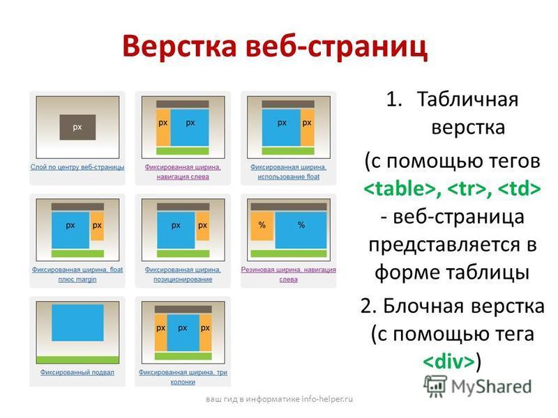 Верстка веб-страниц 1. Табличная верстка (с помощью тегов,, - веб-страница представляется в форме таблицы 2. Блочная верстка (с помощью тега ) ваш гид в информатике info-helper.ru