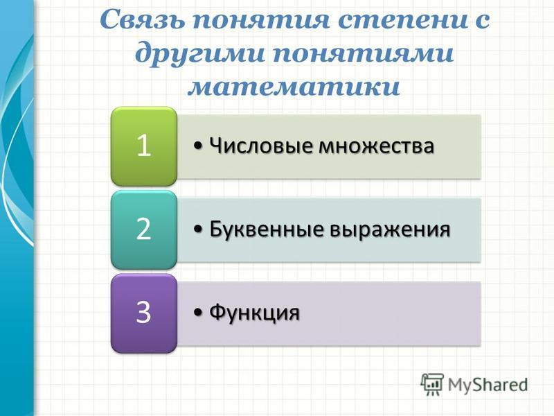 Числовые множества Числовые множества 1 Буквенные выражения Буквенные выражения 2 Функция Функция 3 Связь понятия степени с другими понятиями математики