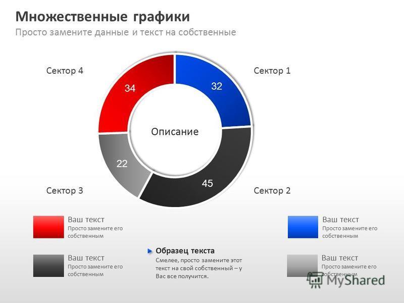 Slide GO.ru Множественные графики Просто замените данные и текст на собственные Ваш текст Просто замените его собственным Образец текста Смелее, просто замените этот текст на свой собственный – у Вас все получится. Сектор 1 Сектор 2Сектор 3 Сектор 4