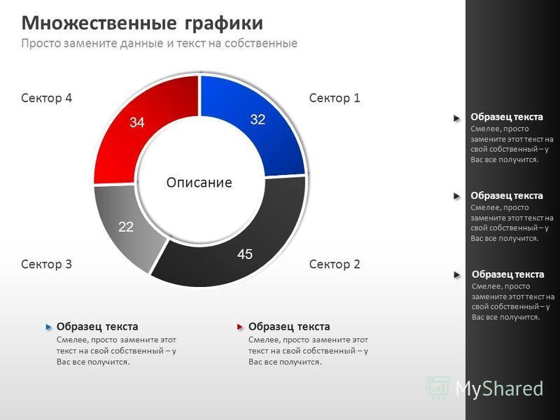 Slide GO.ru Множественные графики Просто замените данные и текст на собственные Образец текста Смелее, просто замените этот текст на свой собственный – у Вас все получится. Образец текста Смелее, просто замените этот текст на свой собственный – у Вас