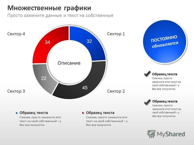 Slide GO.ru Множественные графики Просто замените данные и текст на собственные ПОСТОЯННО обновляется Образец текста Смелее, просто замените этот текст на свой собственный – у Вас все получится. Образец текста Смелее, просто замените этот текст на св