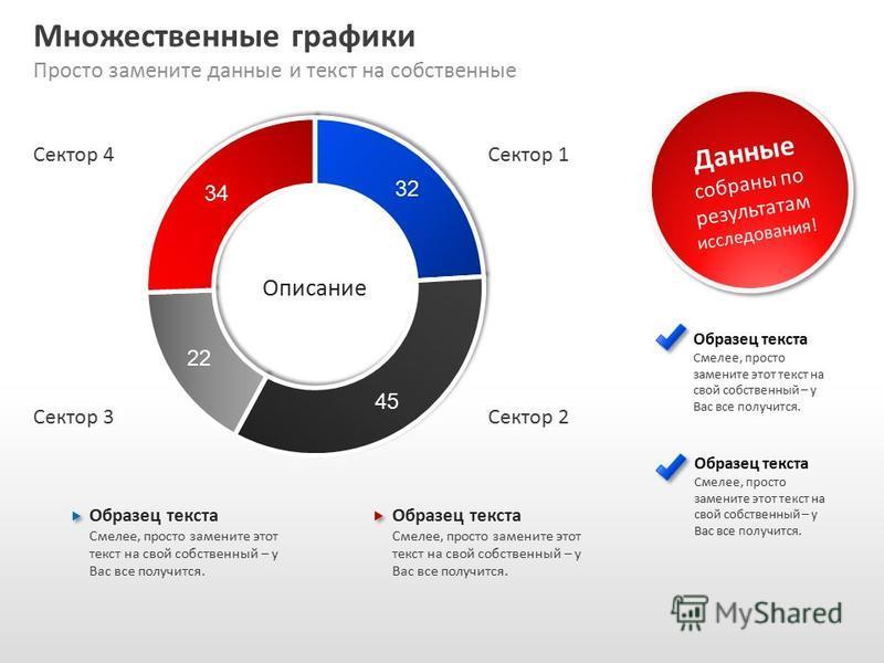 Slide GO.ru Множественные графики Просто замените данные и текст на собственные Данные собраны по результатам исследования! Образец текста Смелее, просто замените этот текст на свой собственный – у Вас все получится. Образец текста Смелее, просто зам