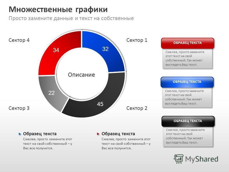 Slide GO.ru Множественные графики Просто замените данные и текст на собственные ОБРАЗЕЦ ТЕКСТА Смелее, просто замените этот текст на свой собственный. Так может выглядеть Ваш текст. ОБРАЗЕЦ ТЕКСТА Смелее, просто замените этот текст на свой собственны