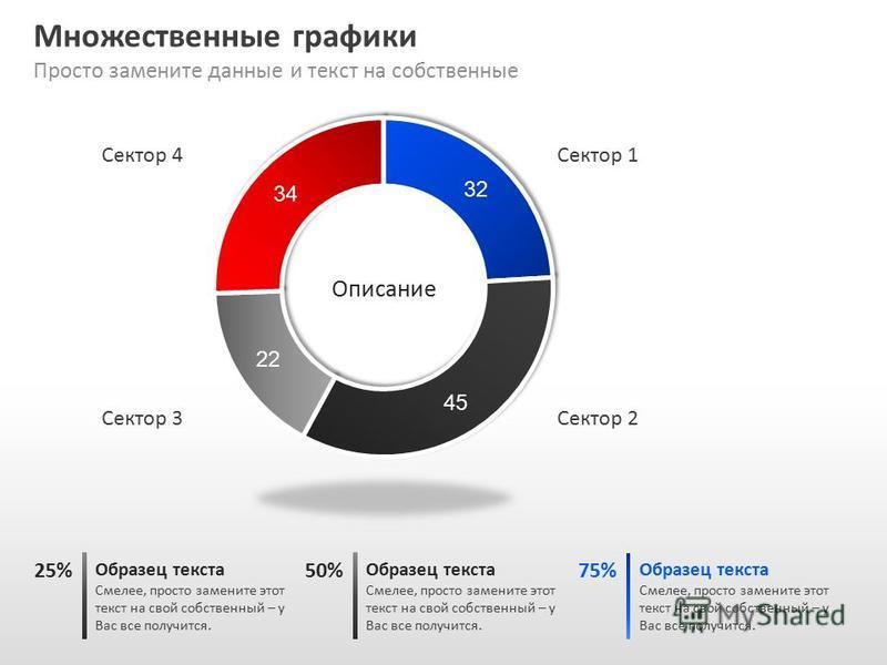 Slide GO.ru Множественные графики Просто замените данные и текст на собственные Образец текста Смелее, просто замените этот текст на свой собственный – у Вас все получится. 25% Образец текста Смелее, просто замените этот текст на свой собственный – у