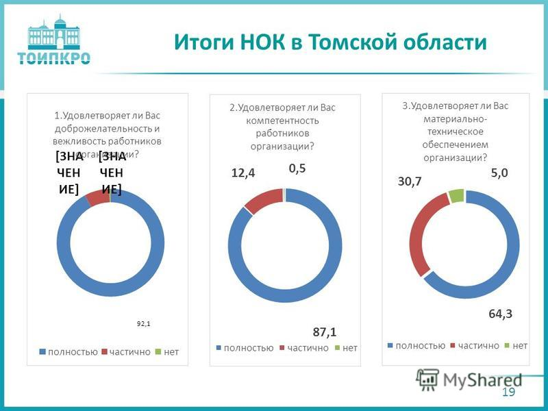 Итоги НОК в Томской области 19