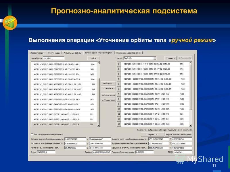11 Выполнения операции «Уточнение орбиты тела «ручной режим» Прогнозно-аналитическая подсистема