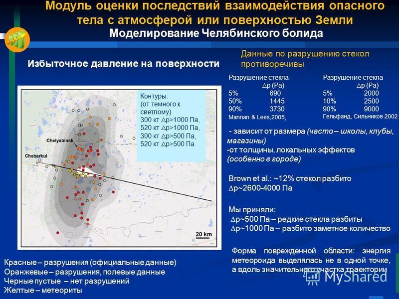 Красные – разрушения (официальные данные) Оранжевые – разрушения, полевые данные Черные пустые – нет разрушений Желтые – метеориты Контуры: (от темного к светлому) 300 кт p>1000 Па, 520 кт p>1000 Па, 300 кт p>500 Па, 520 кт p>500 Па Форма поврежденно