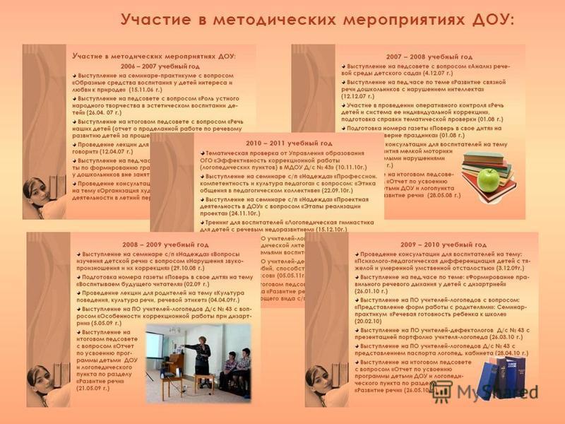 Участие в методических мероприятиях ДОУ: