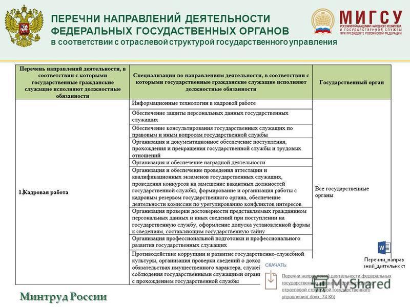 Минтруд России ПЕРЕЧНИ НАПРАВЛЕНИЙ ДЕЯТЕЛЬНОСТИ ФЕДЕРАЛЬНЫХ ГОСУДАСТВЕННЫХ ОРГАНОВ в соответствии с отраслевой структурой государственного управления