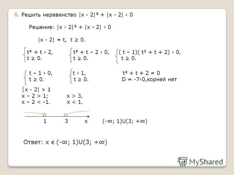 6. Решить неравенство |х - 2|³ + |х - 2| 0 Решение: |х - 2|³ + |х - 2| 0 |х - 2| = t, t 0. t³ + t 2, t³ + t – 2 0, ( t – 1)( t² + t + 2) 0, t 0. t 0. t 0. t – 1 0, t 1, t² + t + 2 = 0 t 0. t 0. D = -70,корней нет х - 2| > 1 х – 2 > 1; х > 3, х – 2 <