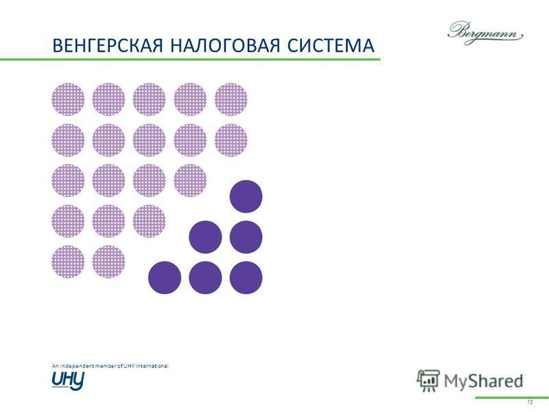 An independent member of UHY International ВЕНГЕРСКАЯ НАЛОГОВАЯ СИСТЕМА 10