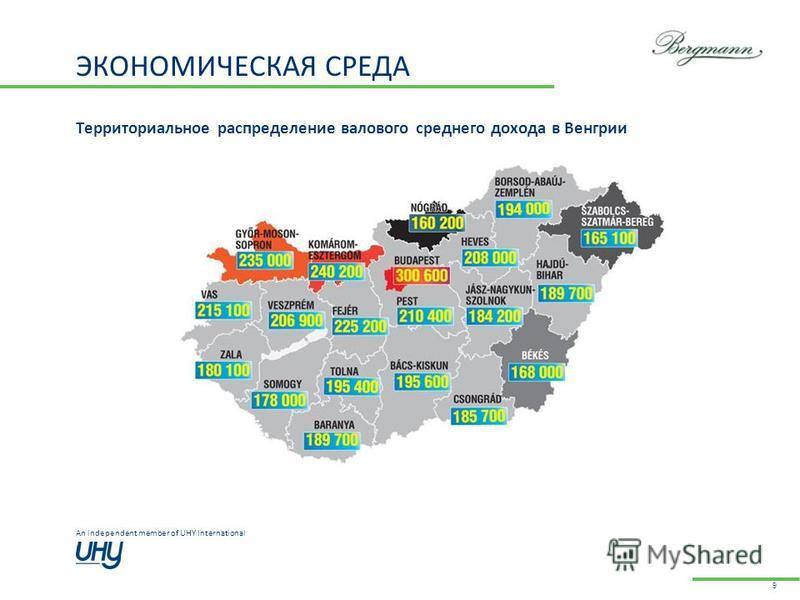 An independent member of UHY International ЭКОНОМИЧЕСКАЯ СРЕДА 9 Территориальное распределение валового среднего дохода в Венгрии